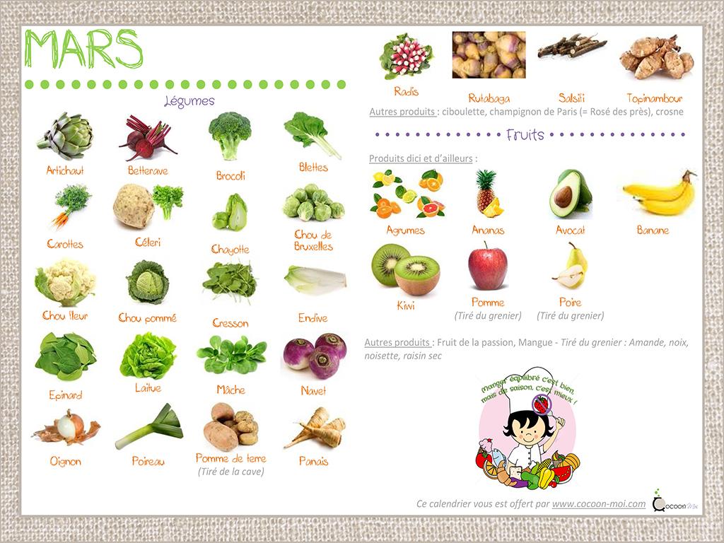 03-calendrier-cocoon-moi-legumes-mars.jpg