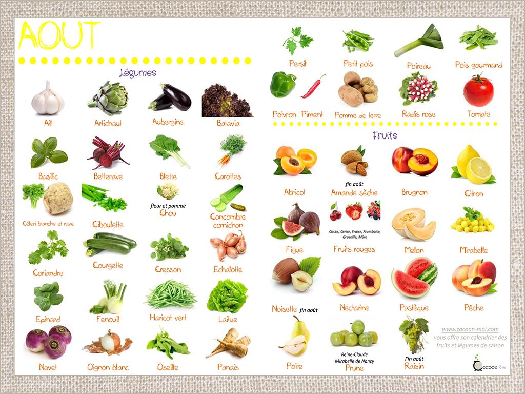 08-calendrier-fruits-legumes-saison-aout.jpg