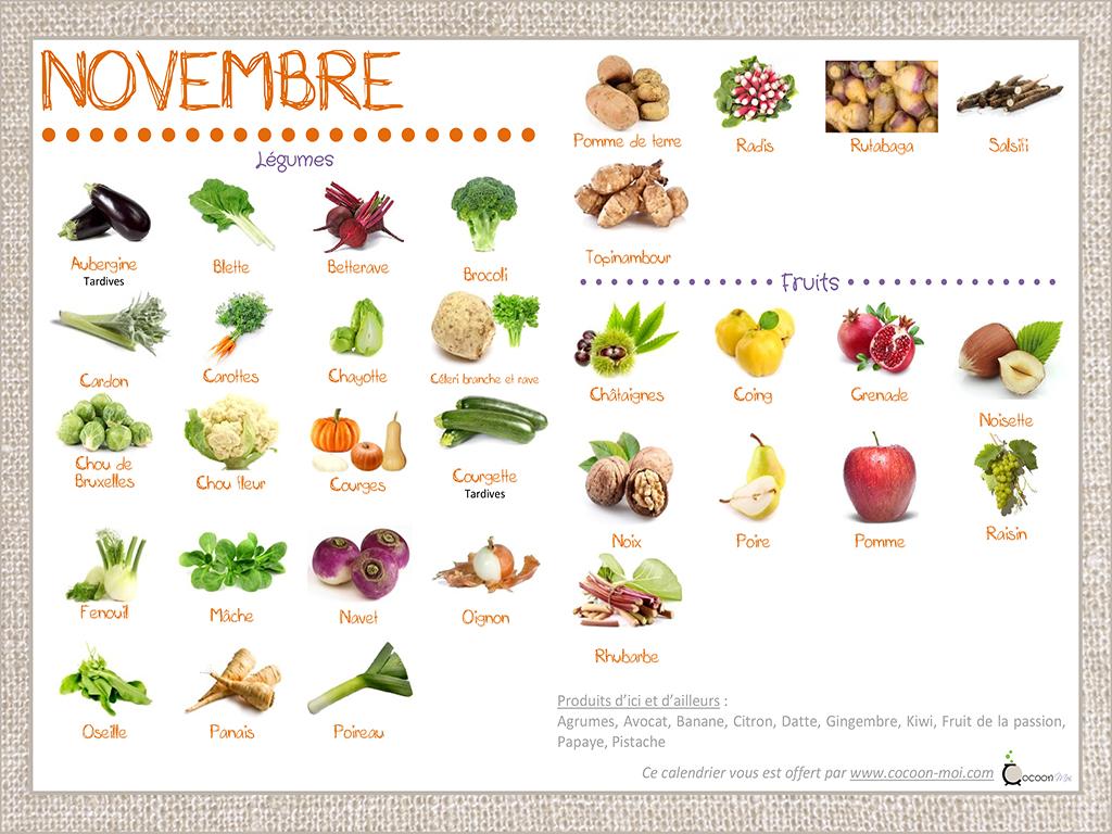 11-calendrier-fruits-legumes-novembre.jpg