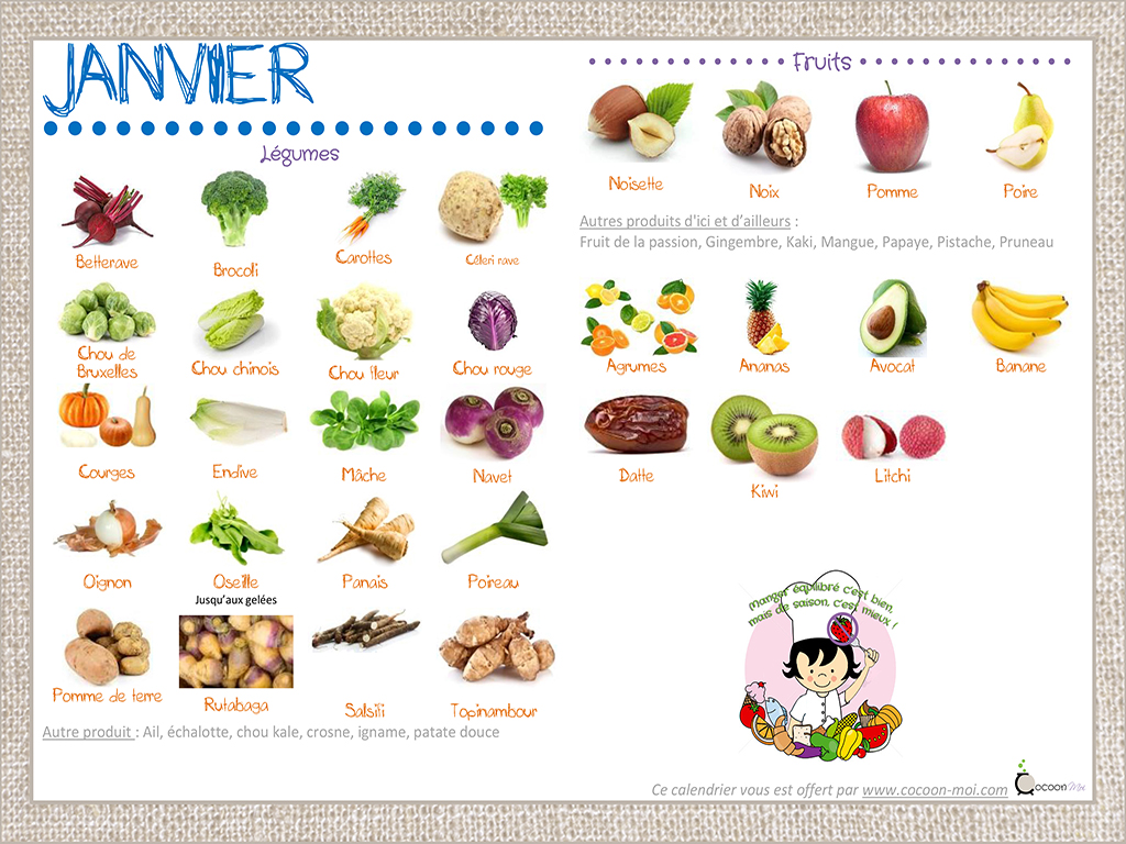 01-calendrier-janvier-fruits-legumes-janvier.jpg