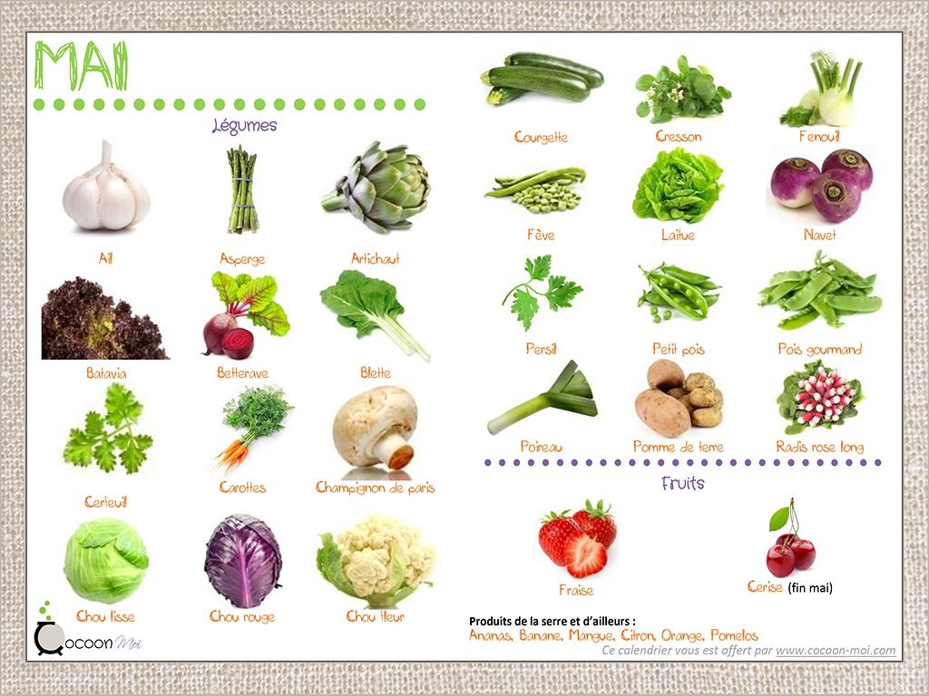 05-calendrier-fruits-legumes-mai.png