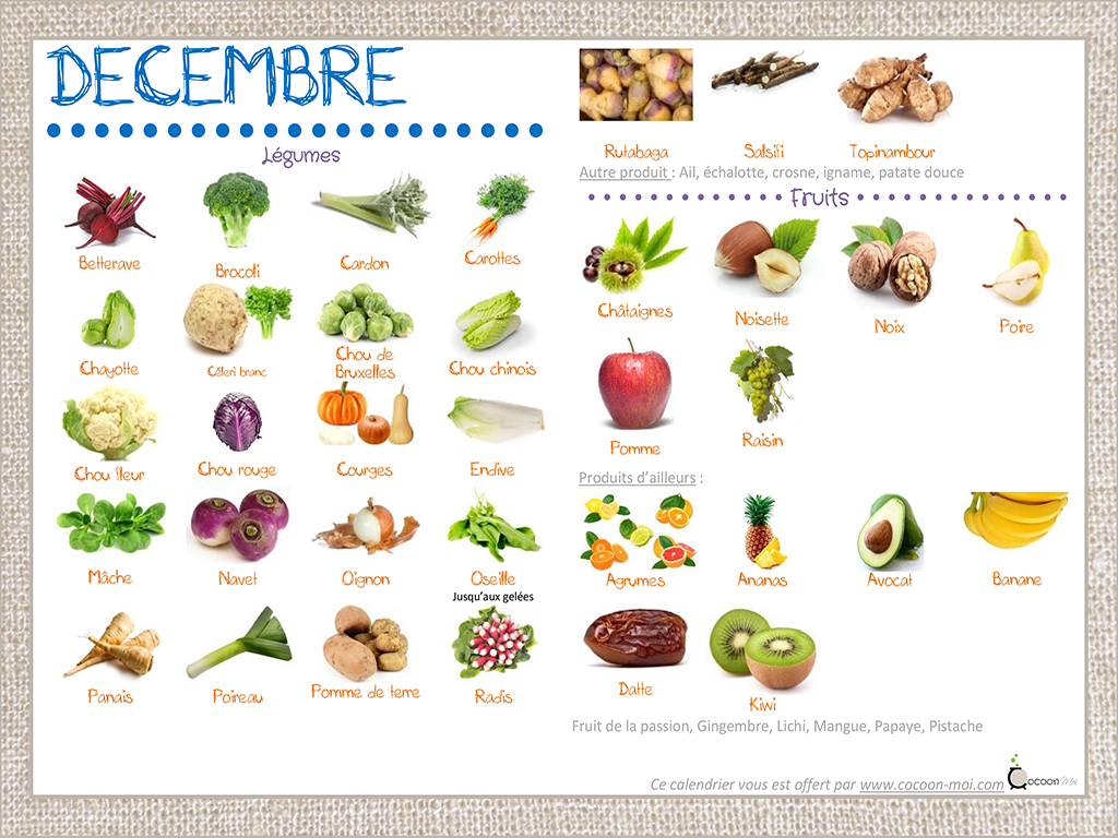 calendrier fruits et l gumes decembre je cuisine en couleurs. Black Bedroom Furniture Sets. Home Design Ideas