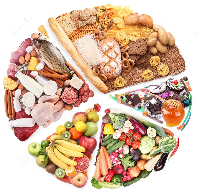 food balanced diet 14205155